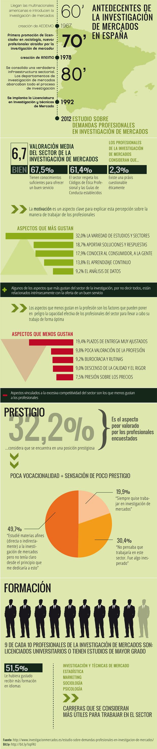 estudio-sector-AV